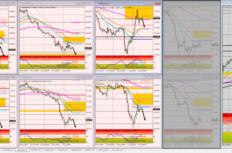 is it time to short the eur