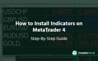 How to Install Indicators on MetaTrader 4