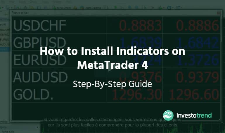 How To Install Indicators On Metatrader 4 Step By Step Guide