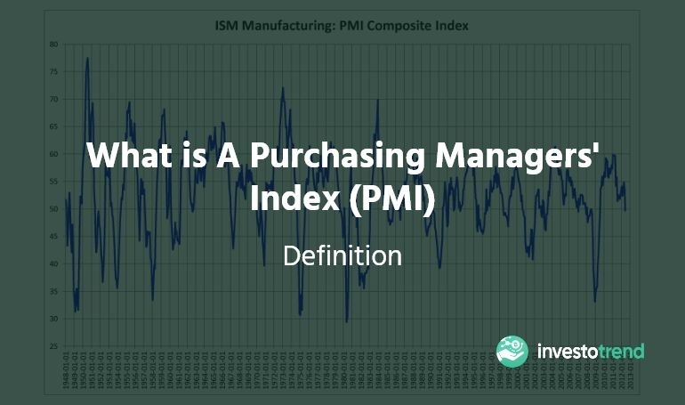 define purchasing managers index