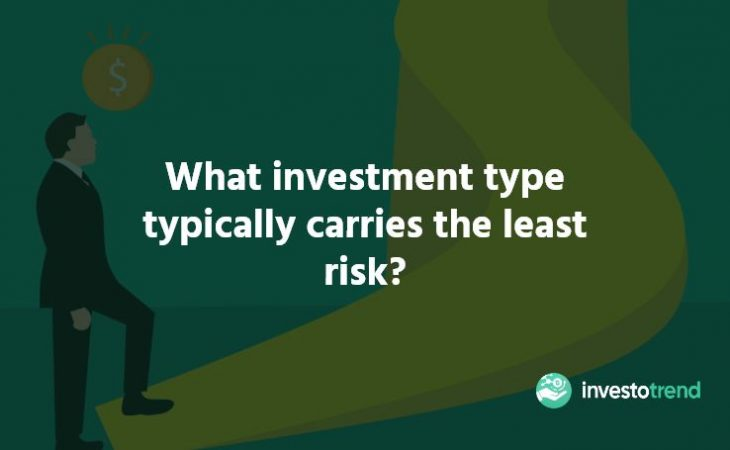 which Investment Type Typically Carries The Least Risk