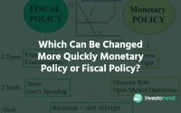 Which Can Be Changed More Quickly Monetary Policy or Fiscal Policy
