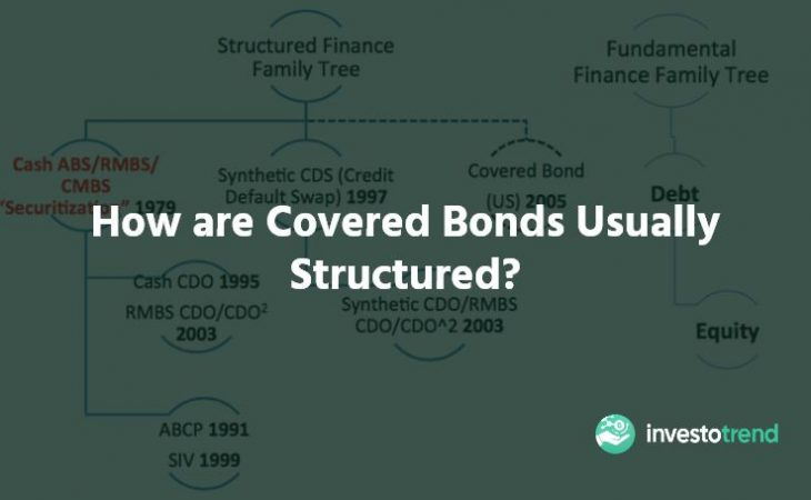 How are Covered Bonds Usually Structured