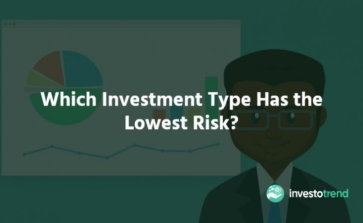 Which Investment Type Has the Lowest Risk