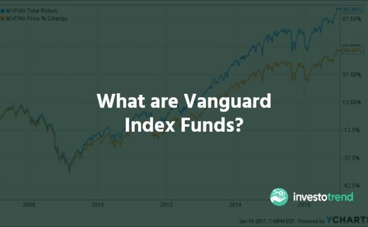 What are Vanguard Index Funds