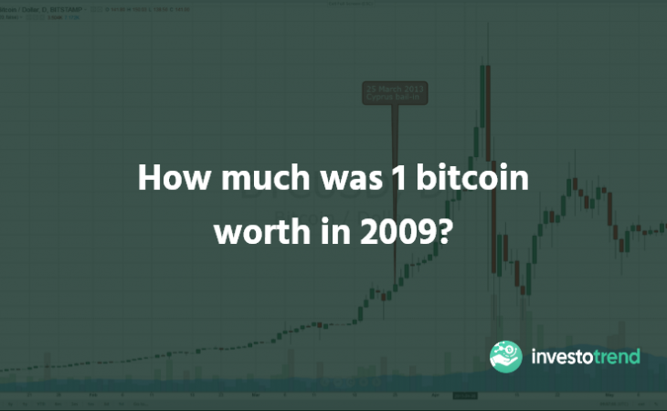 How much was a bitcoin worth in 2009