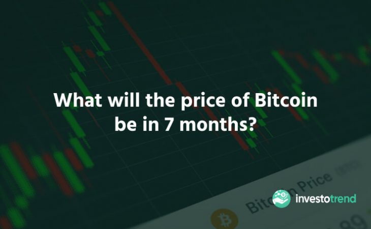 What will the price of Bitcoin be in 7 months