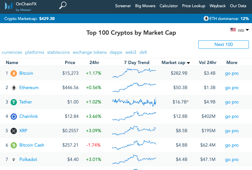 OnChainFX