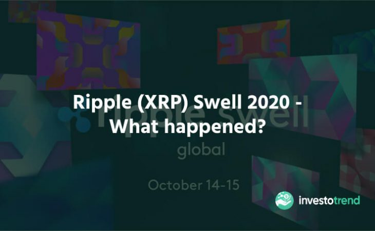 xrp swell