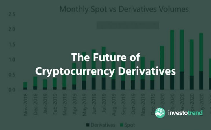 The Future of Cryptocurrency Derivatives