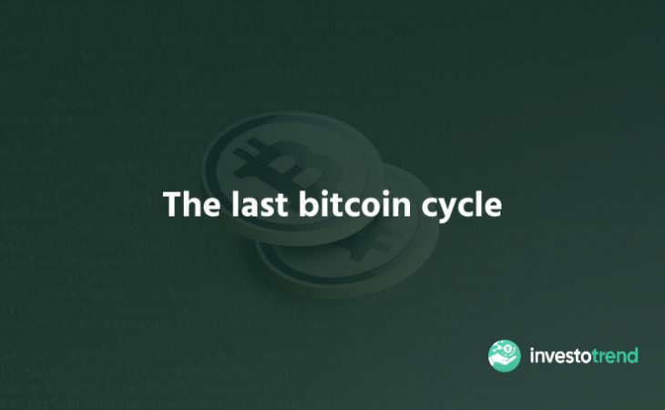 The last bitcoin cycle