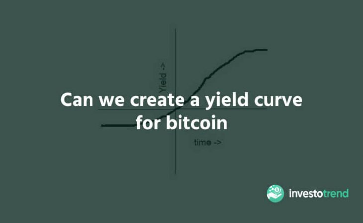 Can We Create a Yield Curve for Bitcoin