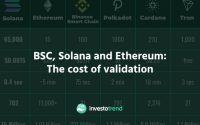 BSC, Solana and Ethereum_ The cost of validation